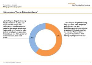 Stimmen zur Frage der Bürgerbeteiligung